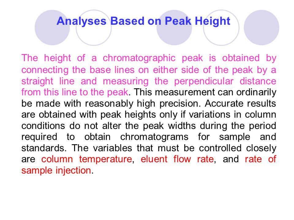 Analyses Based on Peak Height