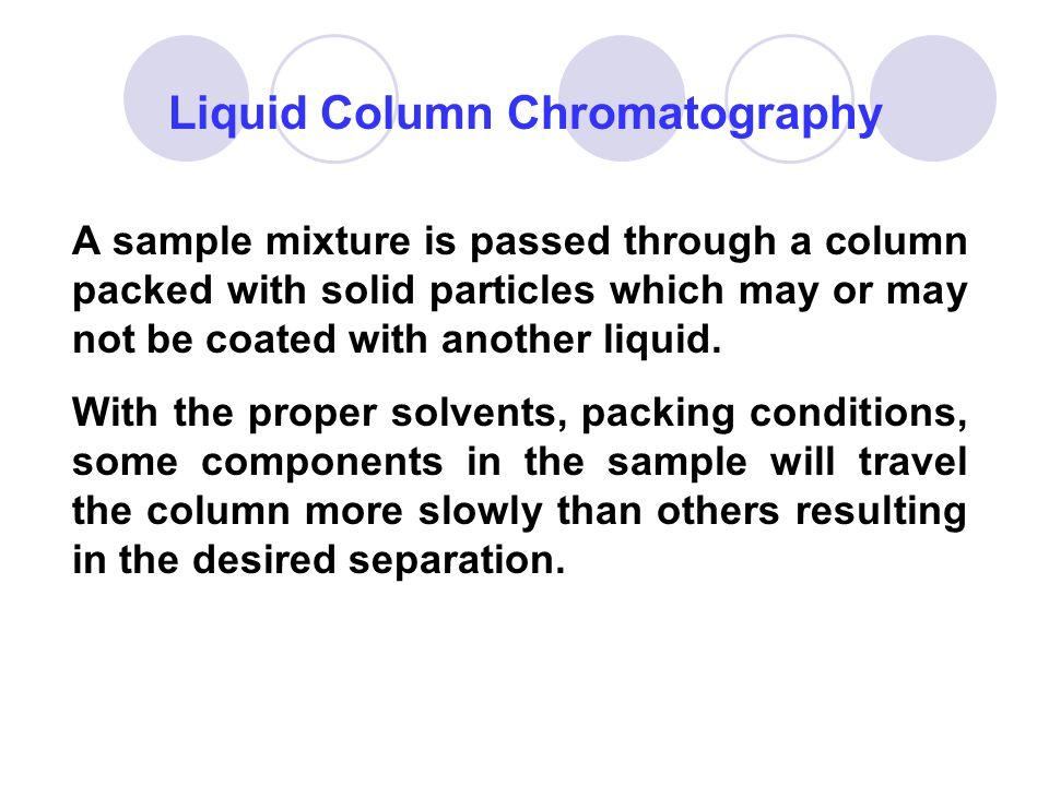 Liquid Column Chromatography