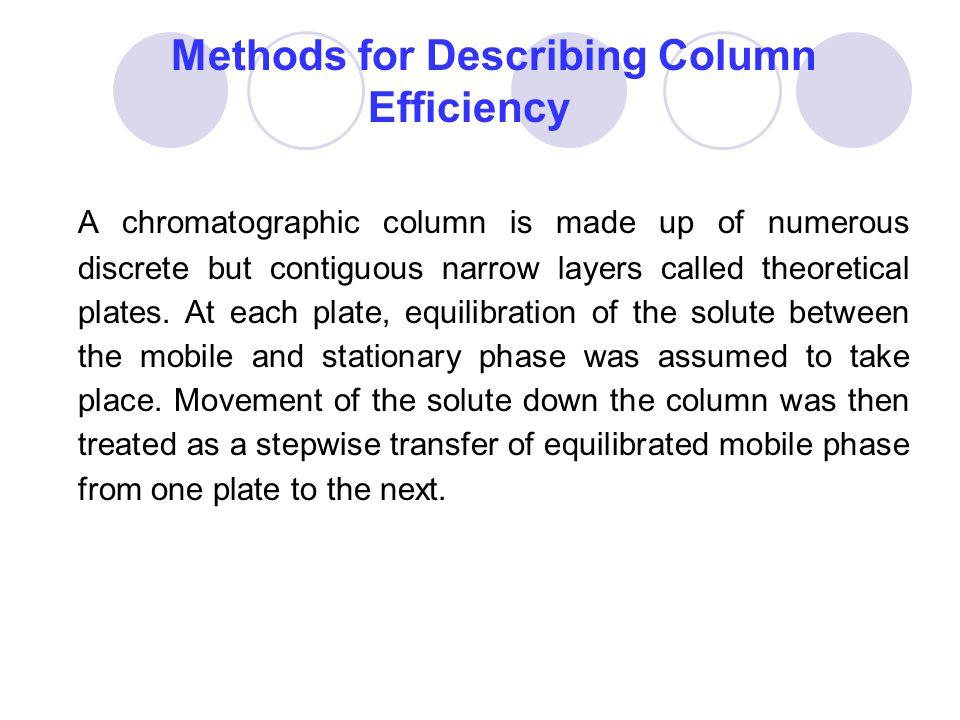 Methods for Describing Column Efficiency