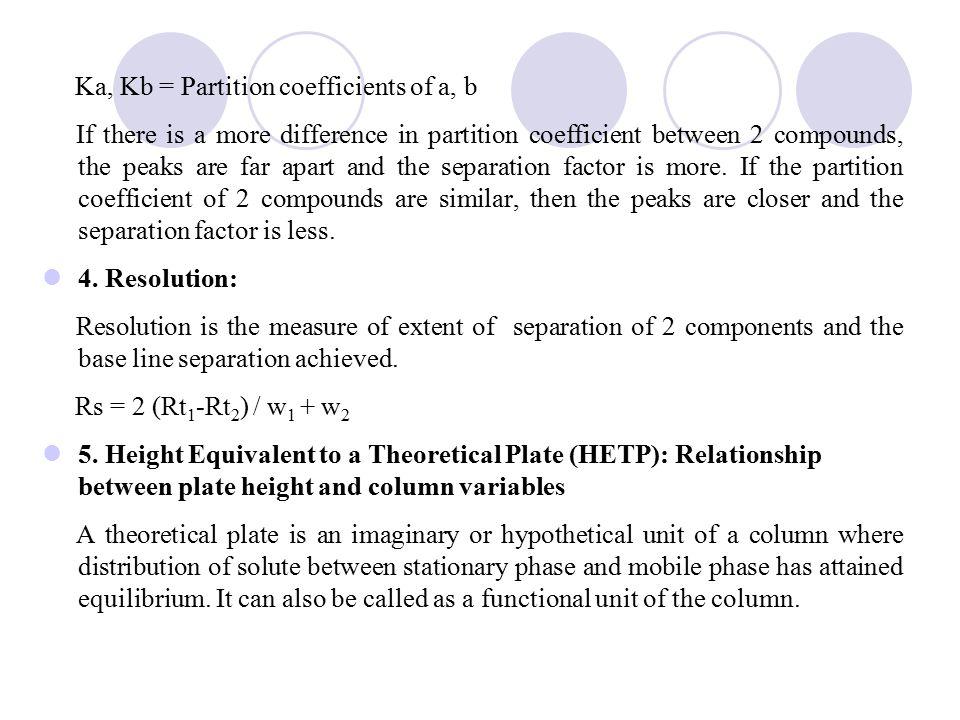 Ka, Kb = Partition coefficients of a, b