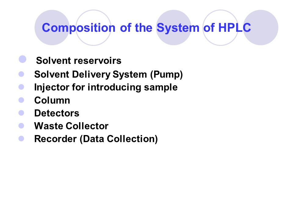 Composition of the System of HPLC