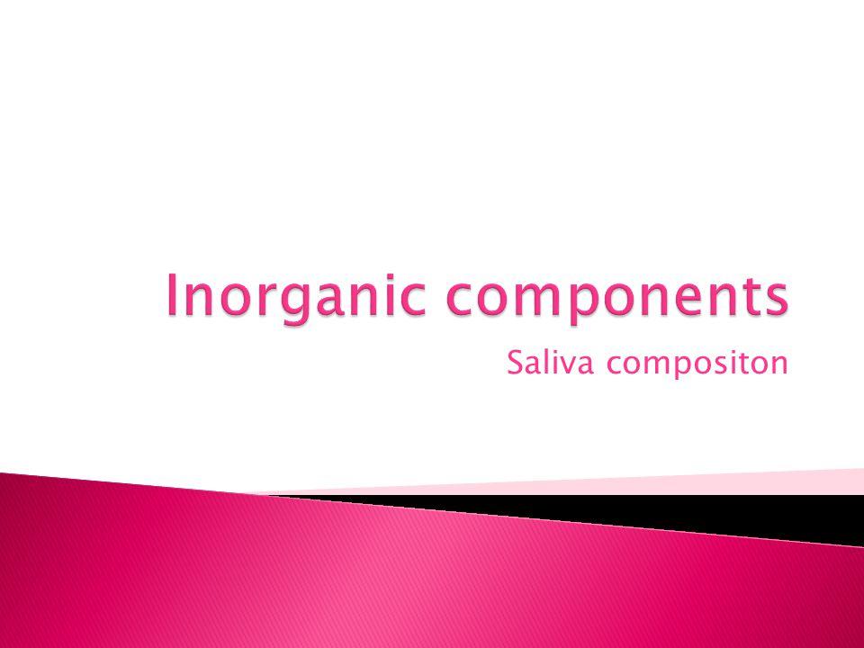 Inorganic components Saliva compositon