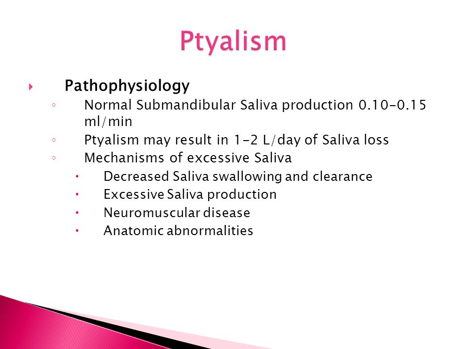 Ptyalism Pathophysiology
