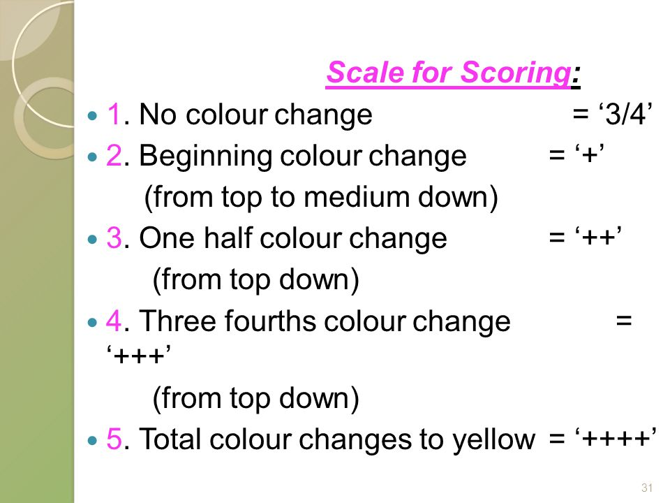 Scale for Scoring: 1. No colour change = '3/4' 2. Beginning colour change = '+' (from top to medium down)