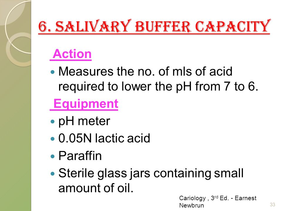 6. SALIVARY BUFFER CAPACITY