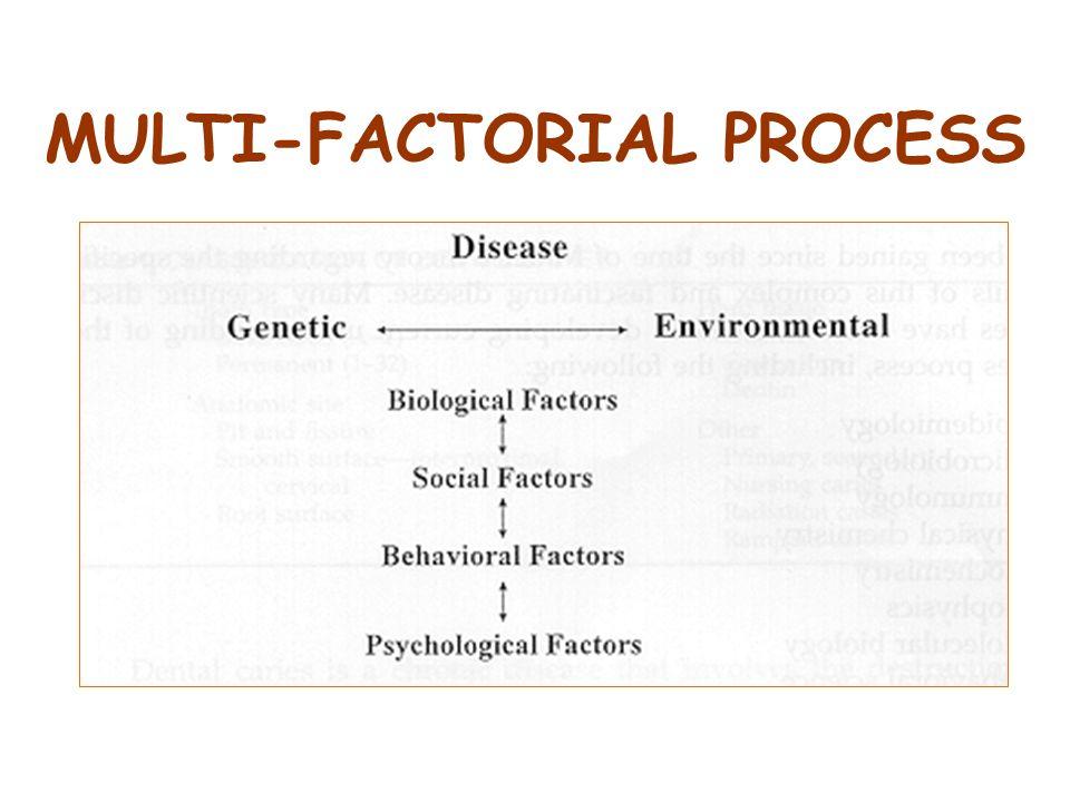 MULTI-FACTORIAL PROCESS