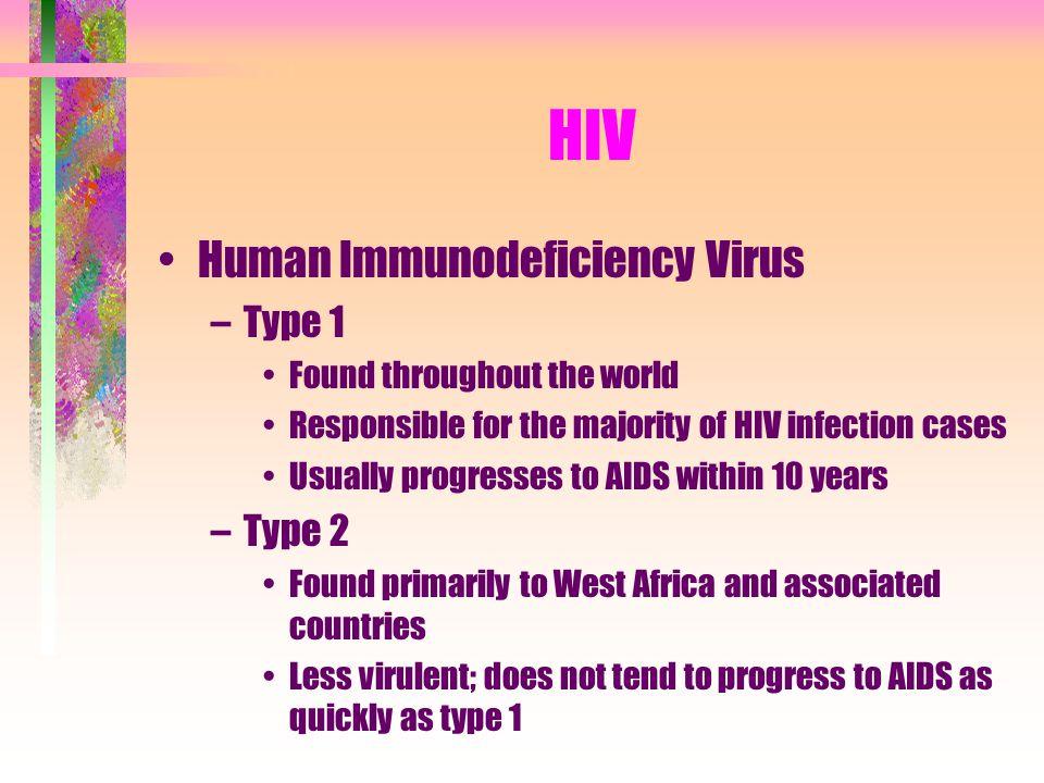 HIV Human Immunodeficiency Virus Type 1 Type 2