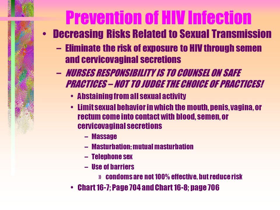Prevention of HIV Infection