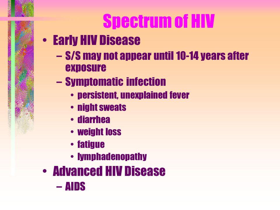 Spectrum of HIV Early HIV Disease Advanced HIV Disease