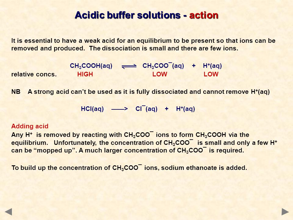 Acidic buffer solutions - action