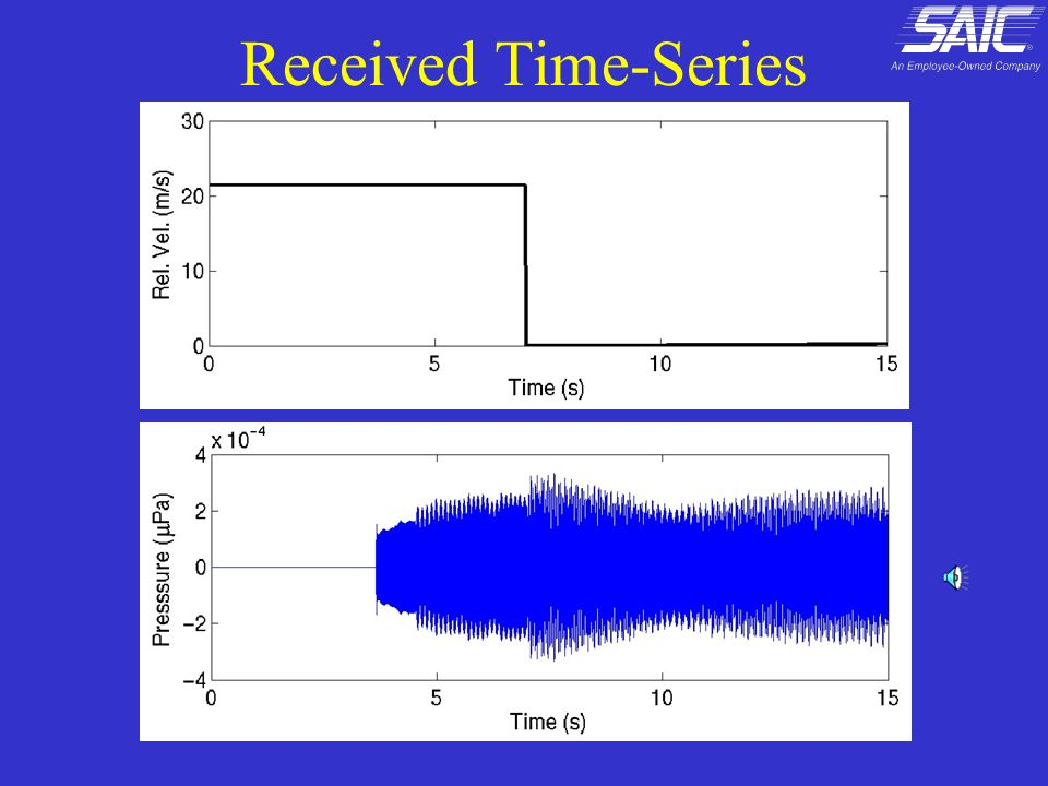Received Time-Series