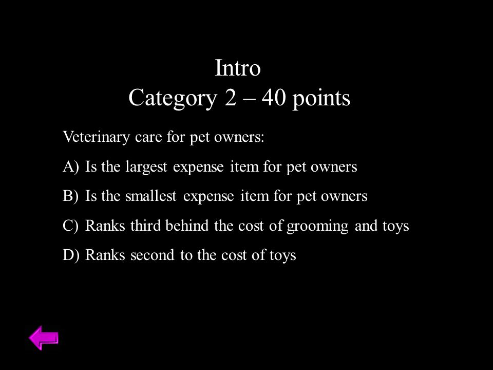 Intro Category 2 – 40 points Veterinary care for pet owners: