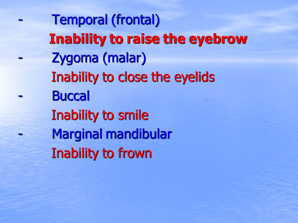 - Temporal (frontal) Inability to raise the eyebrow - Zygoma (malar) Inability to close the eyelids - Buccal Inability to smile - Marginal mandibular Inability to frown