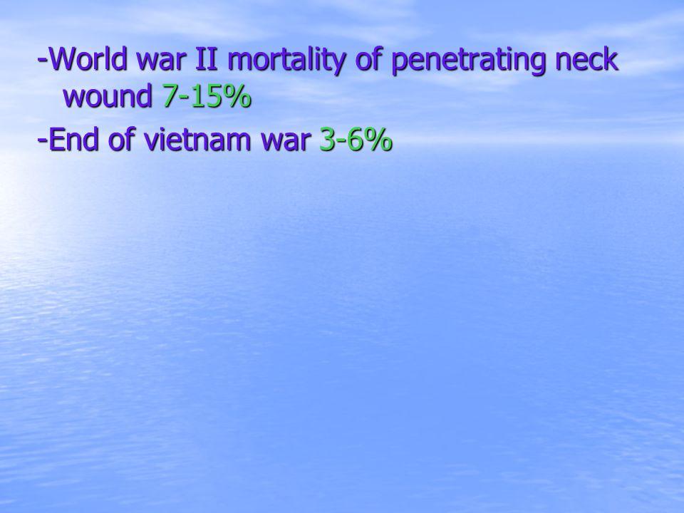 -World war II mortality of penetrating neck wound 7-15%