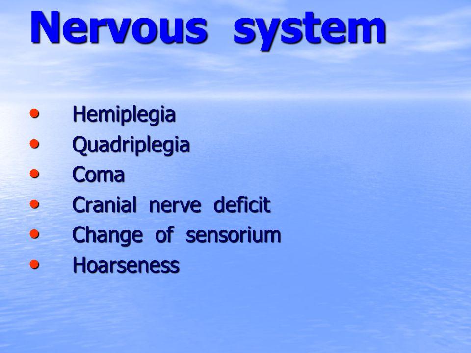Nervous system Hemiplegia Quadriplegia Coma Cranial nerve deficit