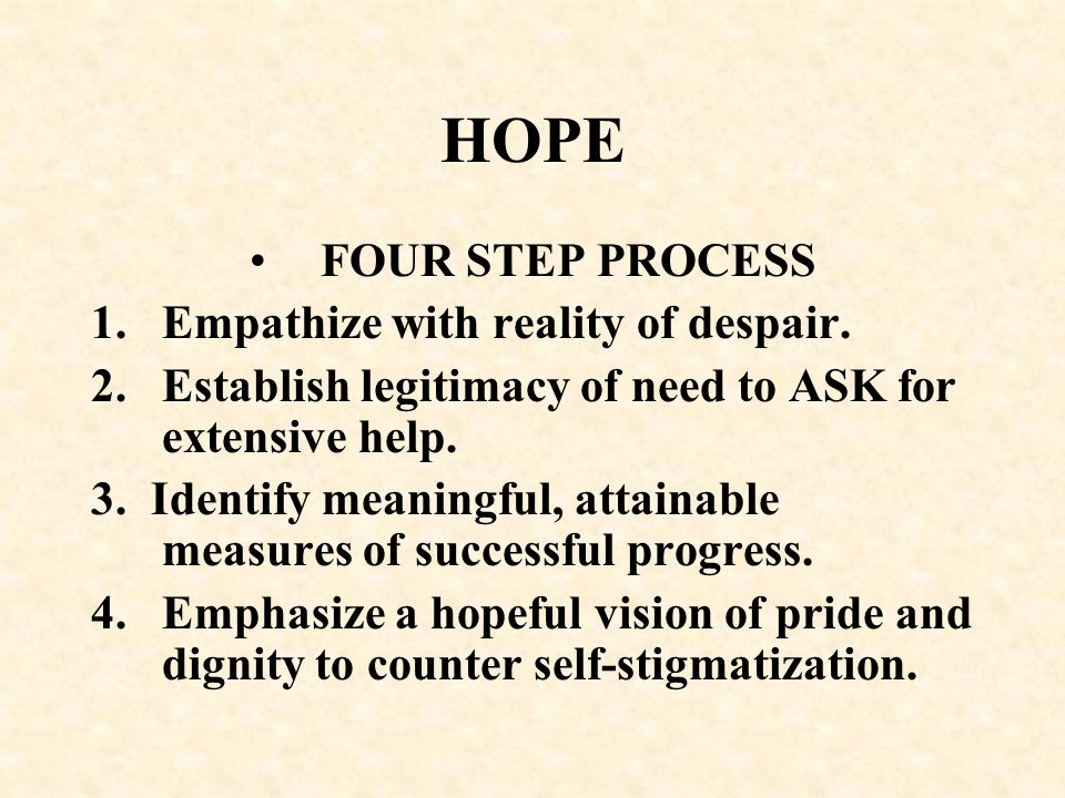 HOPE FOUR STEP PROCESS Empathize with reality of despair.