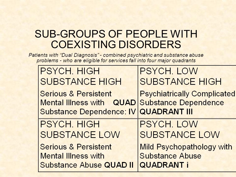SUB-GROUPS OF PEOPLE WITH COEXISTING DISORDERS Patients with Dual Diagnosis - combined psychiatric and substance abuse problems - who are eligible for services fall into four major quadrants