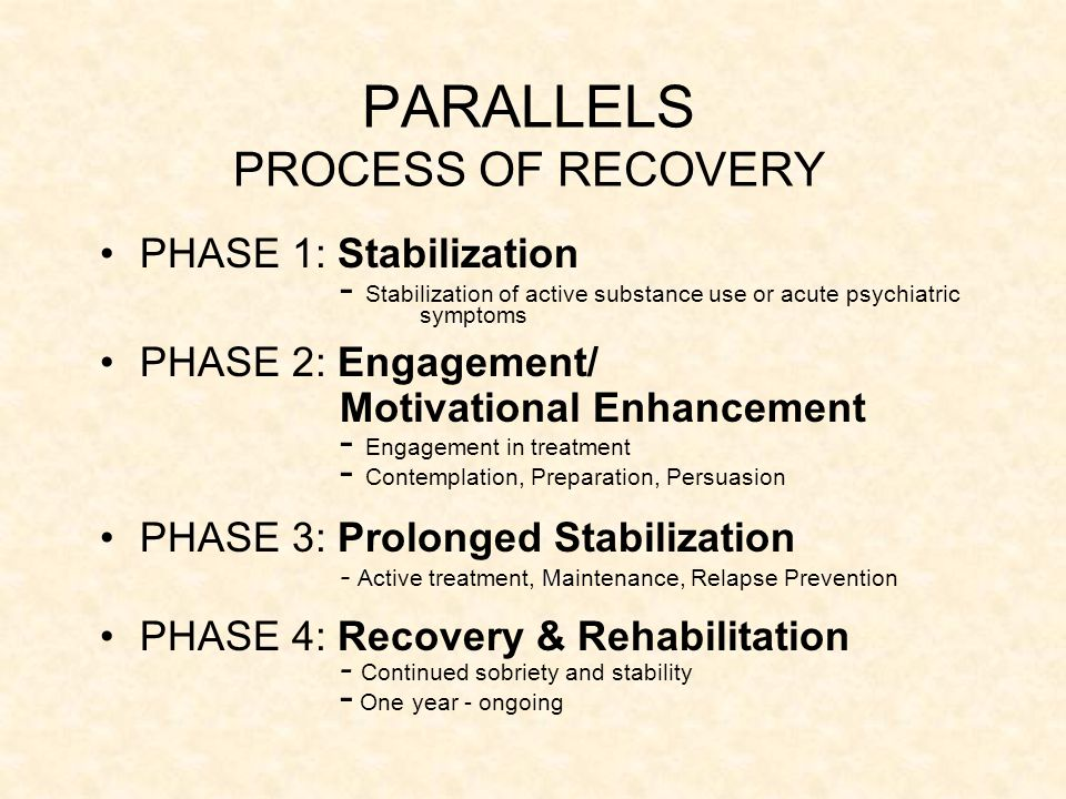 PARALLELS PROCESS OF RECOVERY
