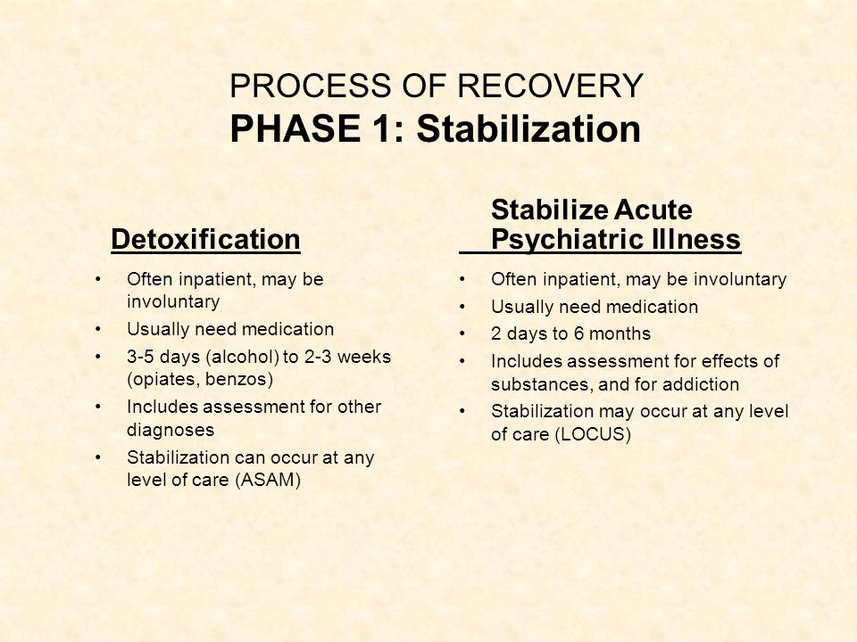 PROCESS OF RECOVERY PHASE 1: Stabilization