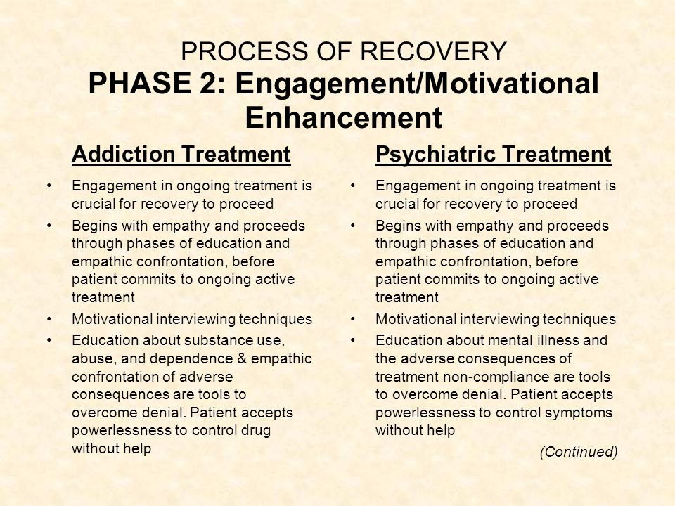 PROCESS OF RECOVERY PHASE 2: Engagement/Motivational Enhancement
