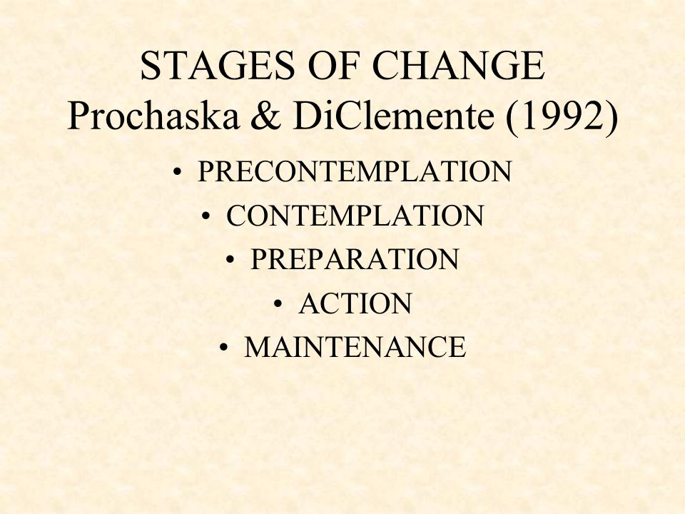 STAGES OF CHANGE Prochaska & DiClemente (1992)