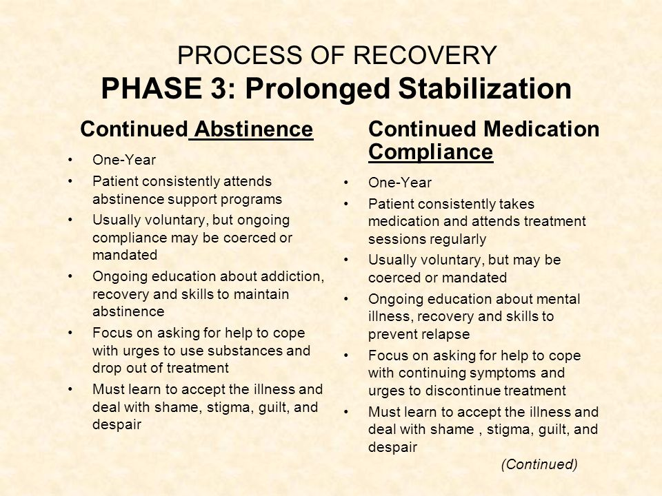 PROCESS OF RECOVERY PHASE 3: Prolonged Stabilization