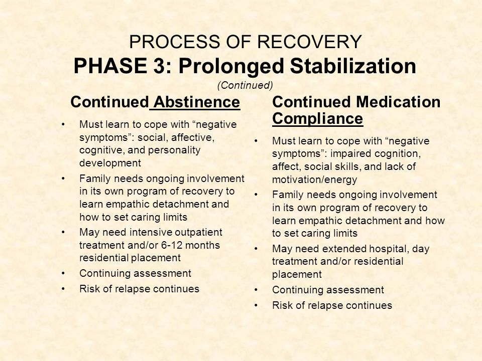 PROCESS OF RECOVERY PHASE 3: Prolonged Stabilization (Continued)