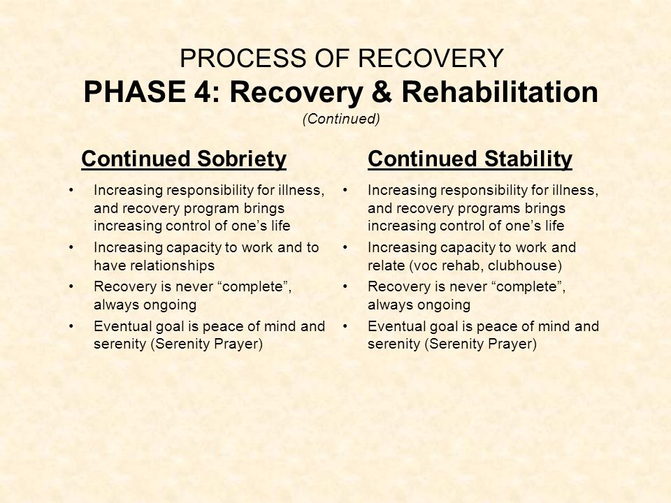 PROCESS OF RECOVERY PHASE 4: Recovery & Rehabilitation (Continued)