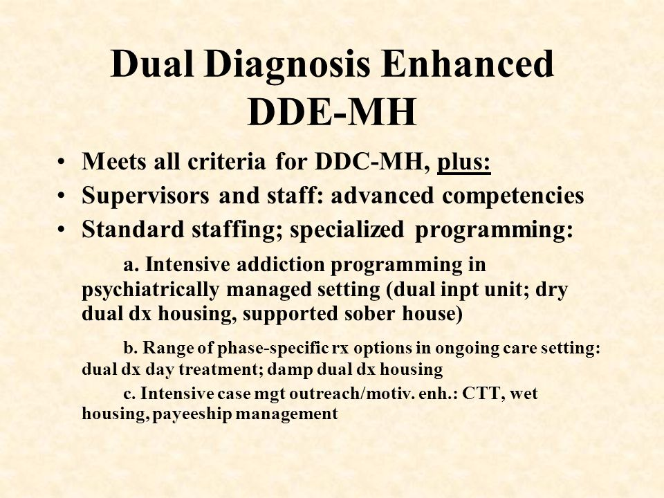 Dual Diagnosis Enhanced DDE-MH