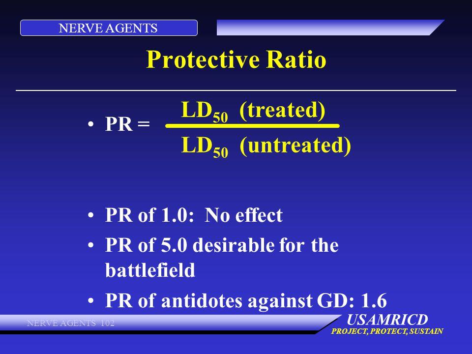 Protective Ratio LD50 (treated) LD50 (untreated) PR =