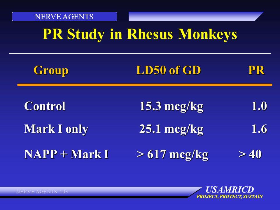 PR Study in Rhesus Monkeys