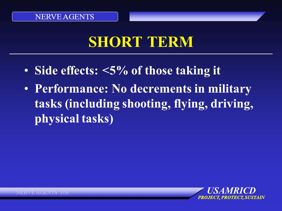 SHORT TERM Side effects: <5% of those taking it