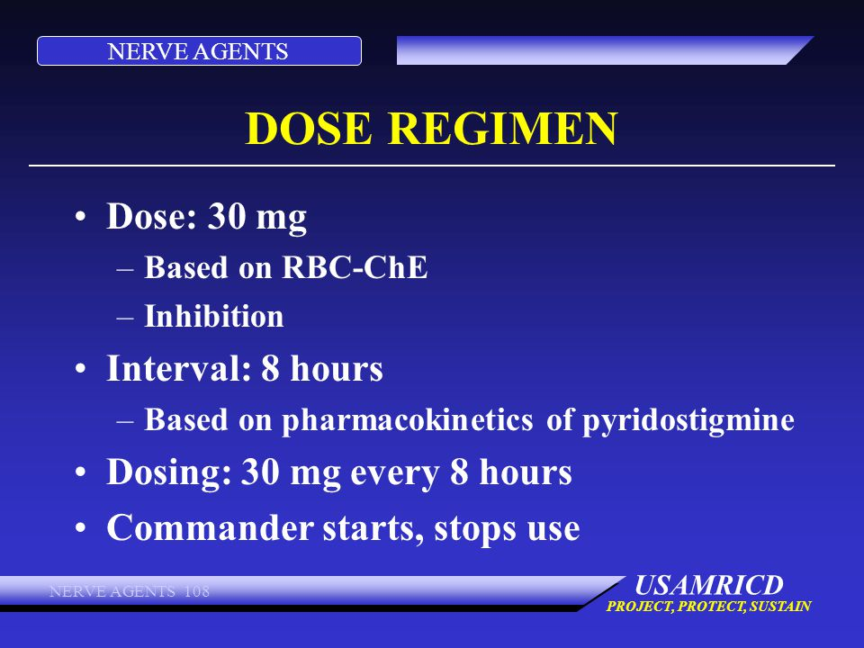 DOSE REGIMEN Dose: 30 mg Interval: 8 hours Dosing: 30 mg every 8 hours