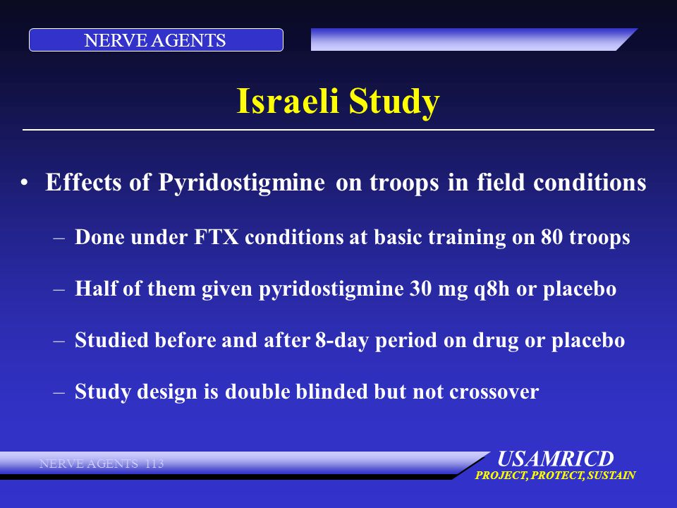 Israeli Study Effects of Pyridostigmine on troops in field conditions