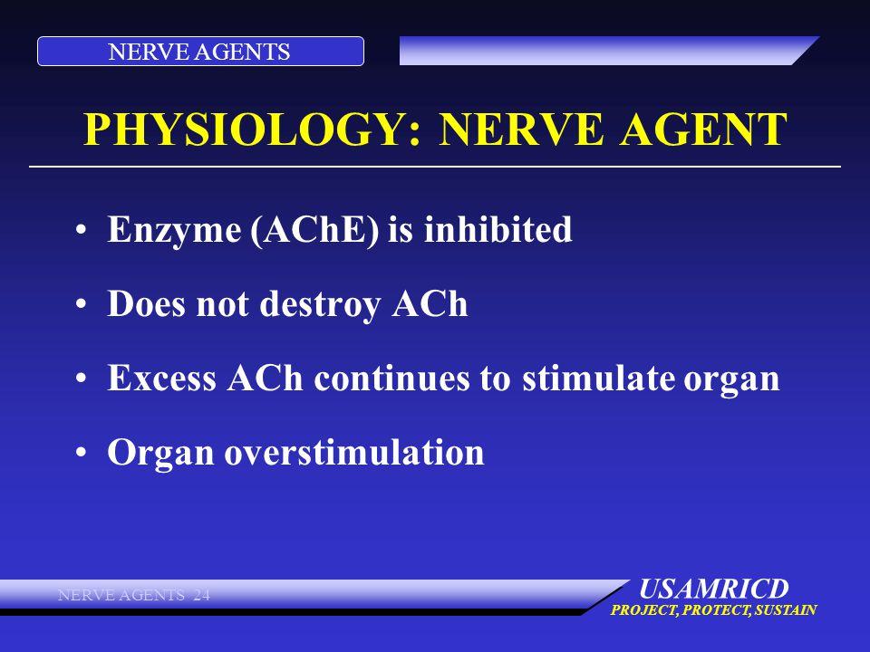 PHYSIOLOGY: NERVE AGENT