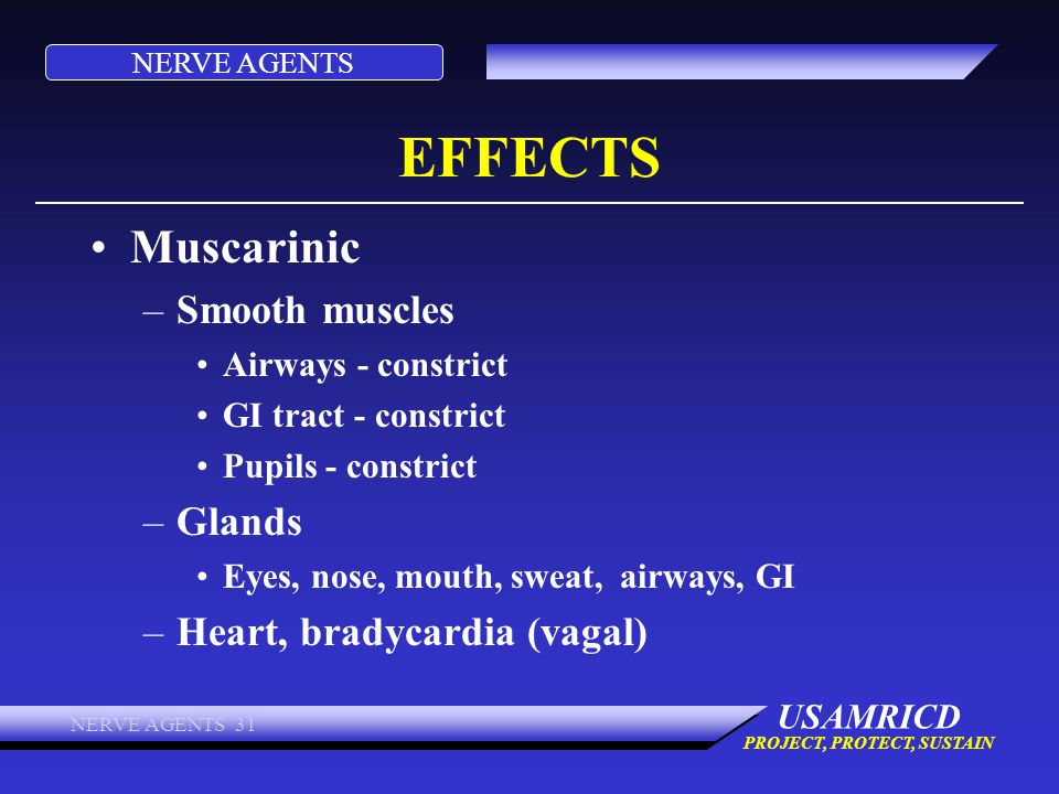EFFECTS Muscarinic Smooth muscles Glands Heart, bradycardia (vagal)