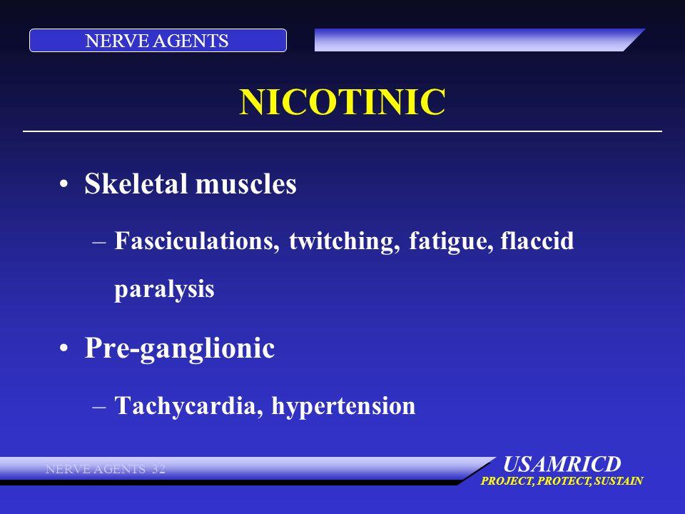 NICOTINIC Skeletal muscles Pre-ganglionic