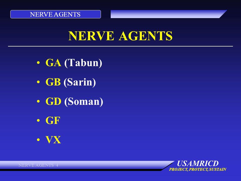 NERVE AGENTS GA (Tabun) GB (Sarin) GD (Soman) GF VX