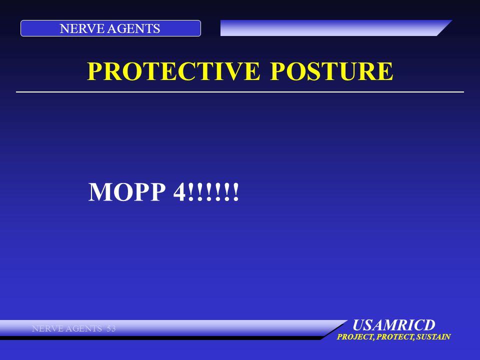 PROTECTIVE POSTURE MOPP 4!!!!!!