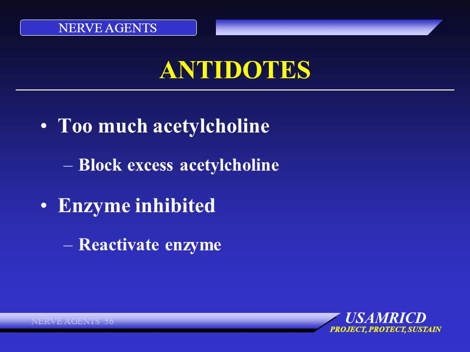 ANTIDOTES Too much acetylcholine Enzyme inhibited