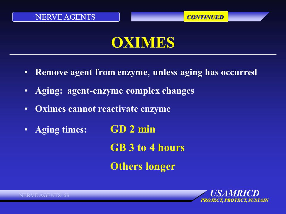 OXIMES Remove agent from enzyme, unless aging has occurred
