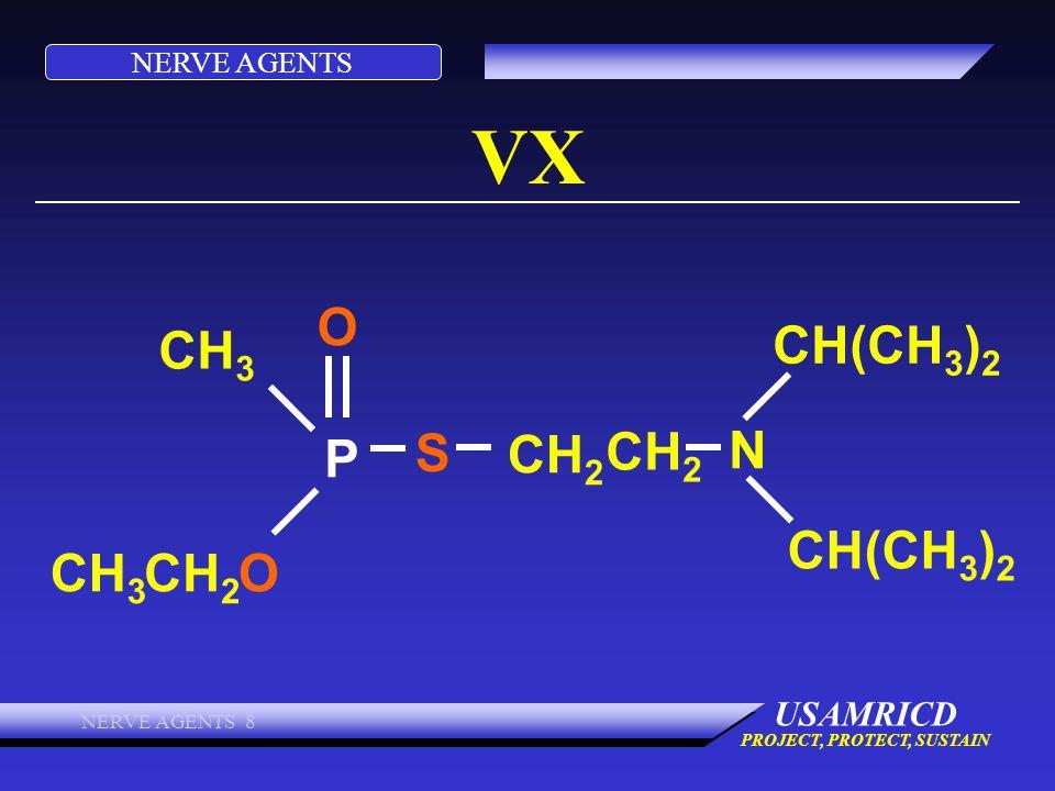 VX O CH3 CH(CH3)2 S CH2 CH2 N P CH(CH3)2 CH3 CH2 O