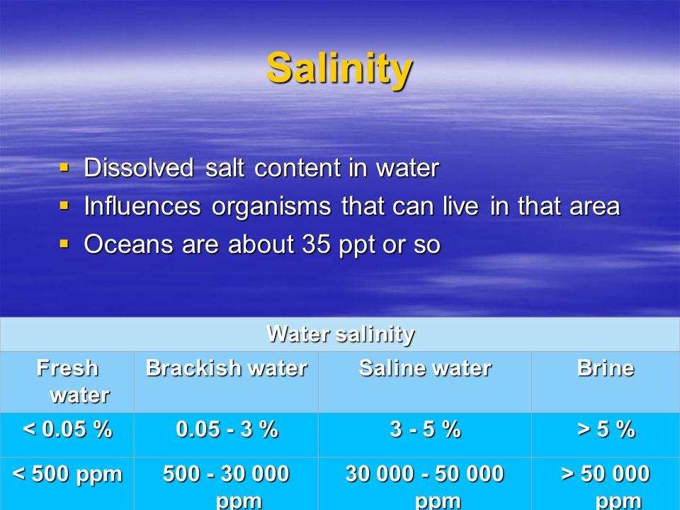 Salinity Dissolved salt content in water