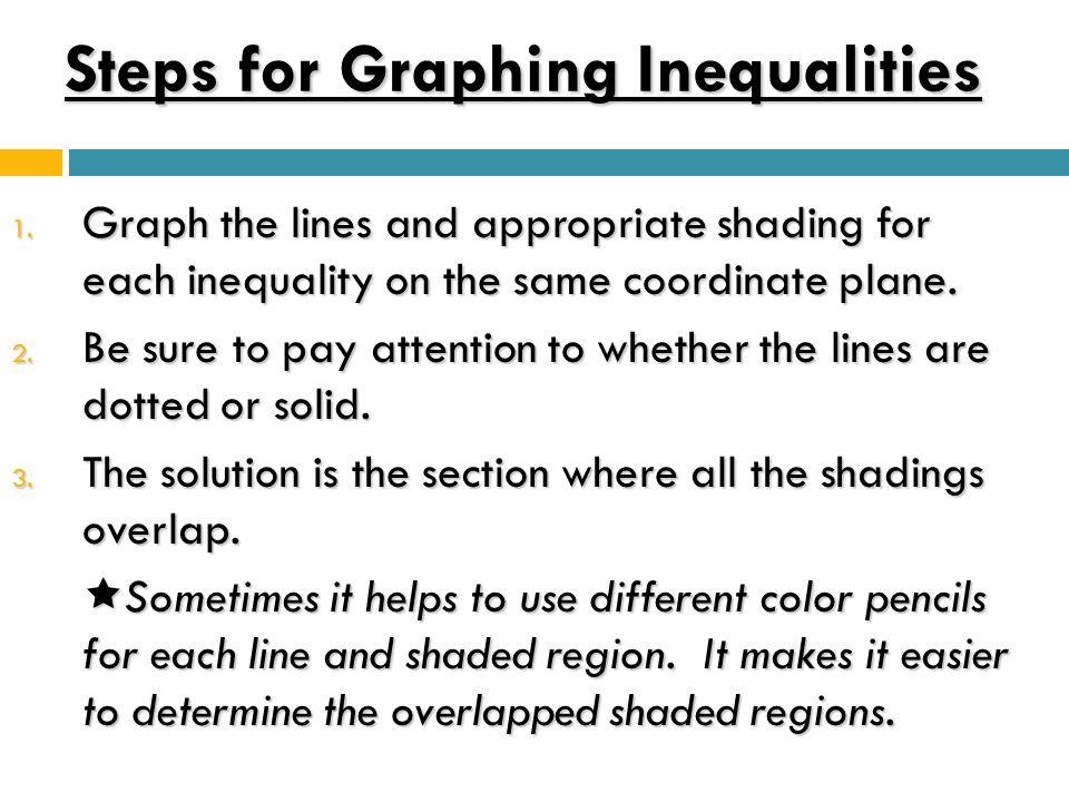 Steps for Graphing Inequalities