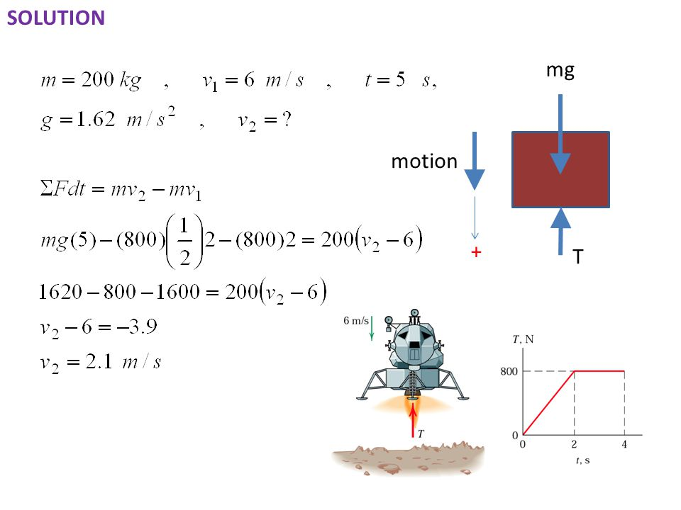 SOLUTION mg motion + T
