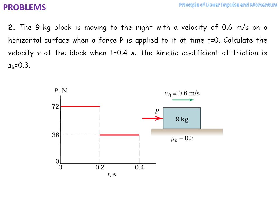 PROBLEMS Principle of Linear Impulse and Momentum.