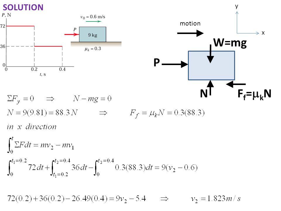 SOLUTION motion x y P W=mg N Ff=mkN