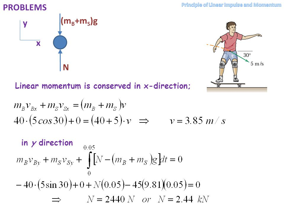 PROBLEMS (mB+mS)g y x N Linear momentum is conserved in x-direction;