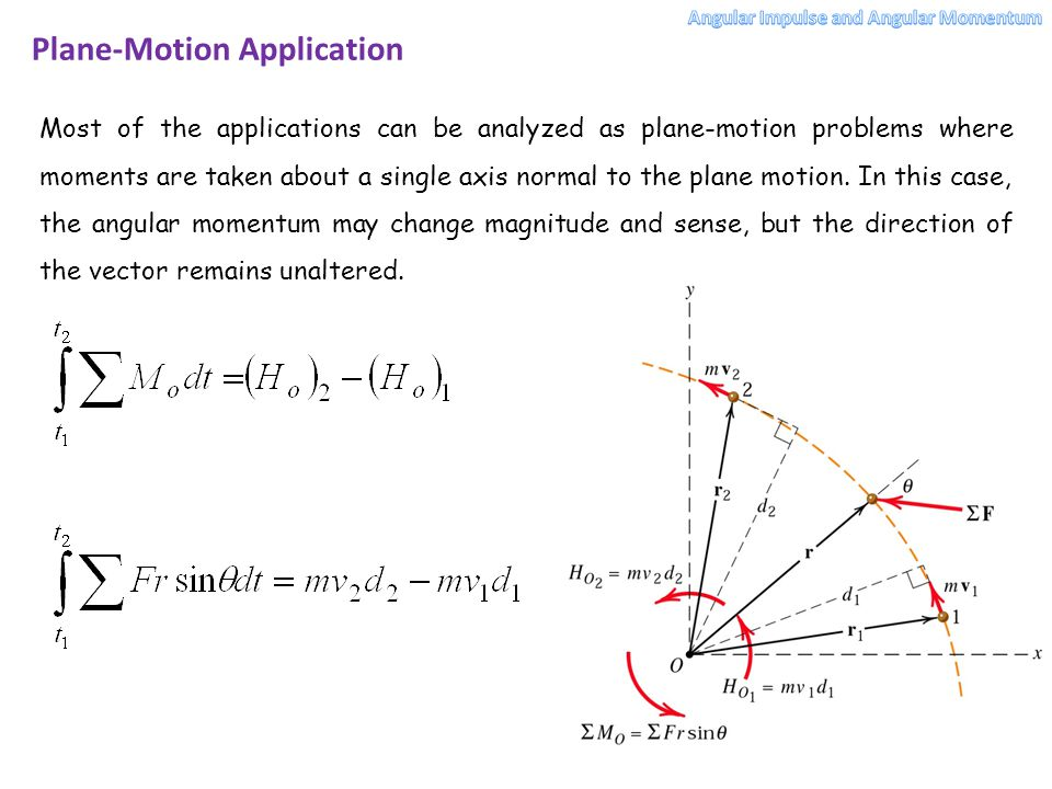 Plane-Motion Application