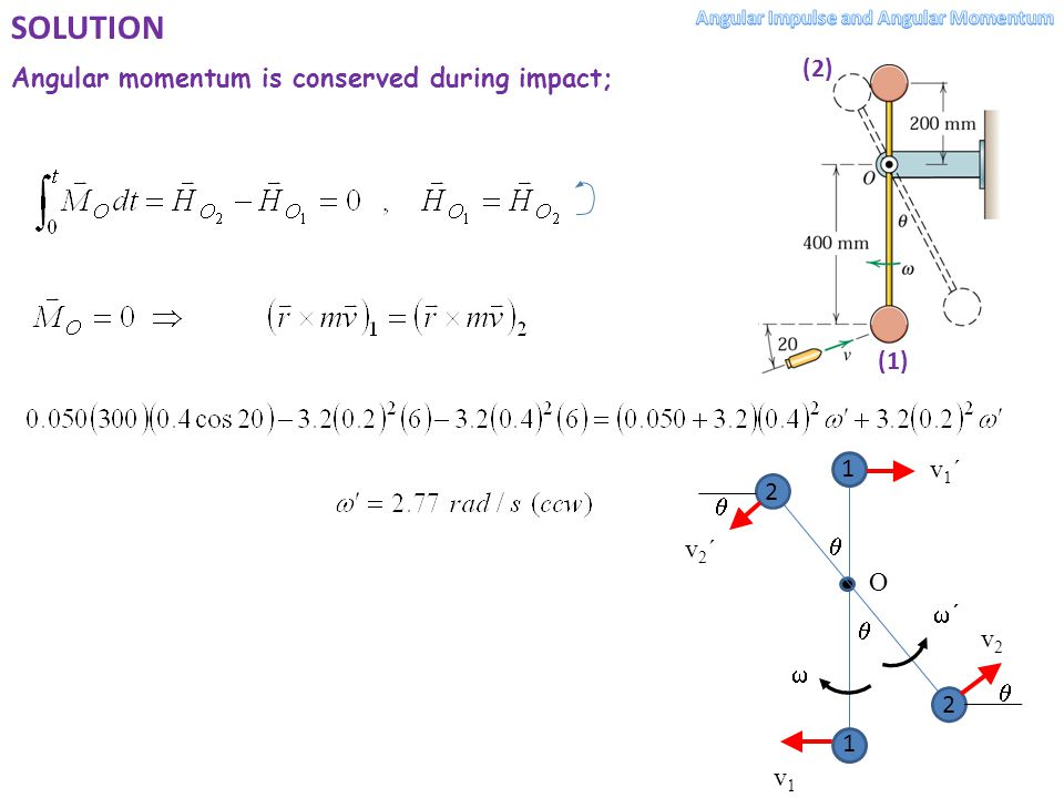 SOLUTION (2) Angular momentum is conserved during impact; (1) 1 2 q w